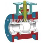 Ceramic ball valve Profile